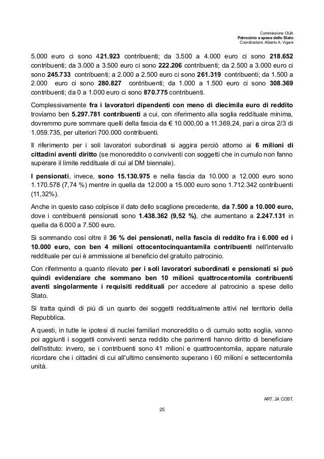 Commissione OUA Patrocinio a spese dello Stato Coordinatore: Alberto A. Vigani 5.000 euro ci sono 421.923 contribuenti; da...