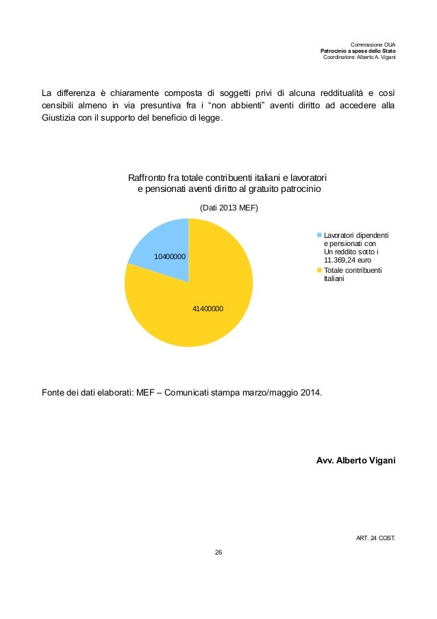 Commissione OUA Patrocinio a spese dello Stato Coordinatore: Alberto A. Vigani La differenza è chiaramente composta di sog...