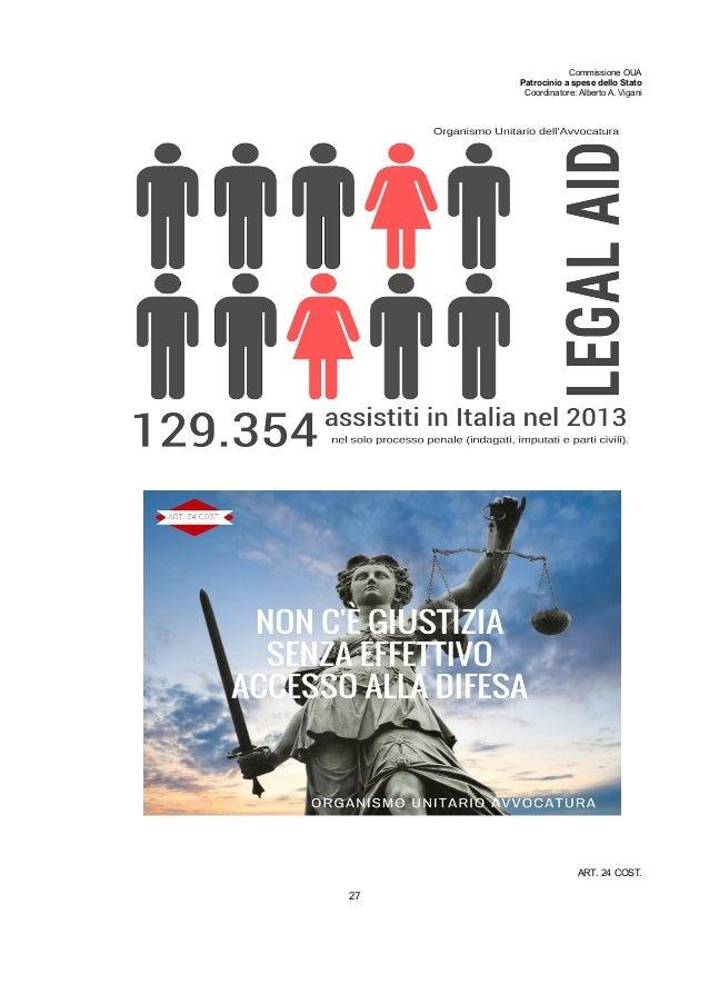 Commissione OUA Patrocinio a spese dello Stato Coordinatore: Alberto A. Vigani ART. 24 COST. 27