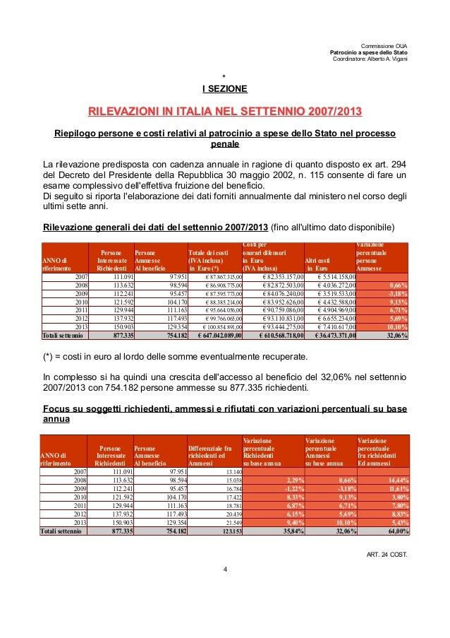 Commissione OUA Patrocinio a spese dello Stato Coordinatore: Alberto A. Vigani * I SEZIONE RILEVAZIONI IN ITALIA NEL SETTE...