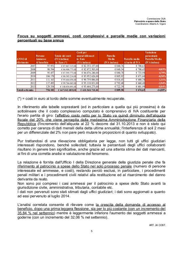 Commissione OUA Patrocinio a spese dello Stato Coordinatore: Alberto A. Vigani Focus su soggetti ammessi, costi complessiv...
