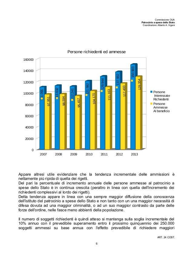 Commissione OUA Patrocinio a spese dello Stato Coordinatore: Alberto A. Vigani Appare altresì utile evidenziare che la ten...