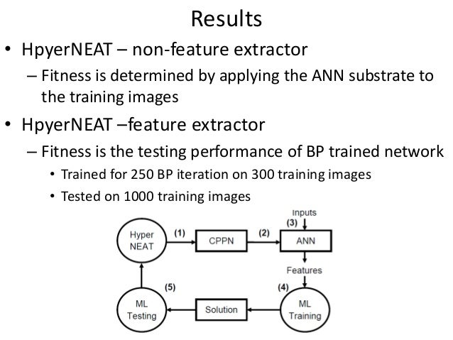 Neuroevolution and deep learing for Lenet 5 architecture