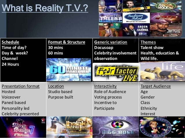 What is Reality T.V.? Schedule Time of day? Day & week? Channel 24 Hours Format & Structure 30 mins 60 mins Generic variat...