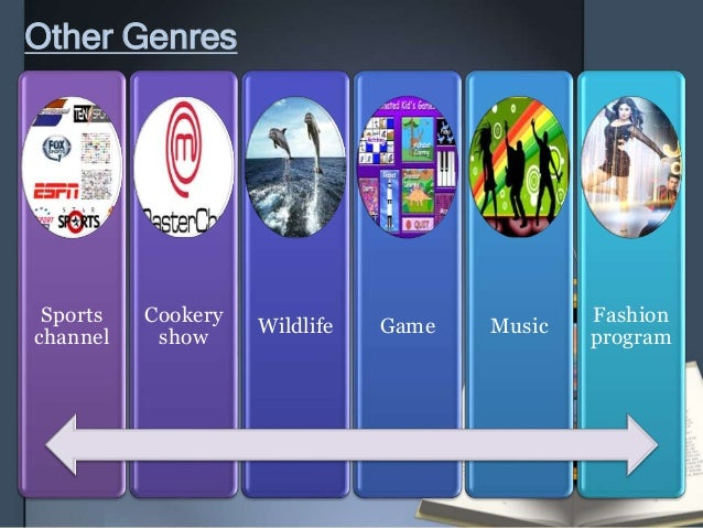 Other Genres Sports channel Cookery show Wildlife Game Music Fashion program