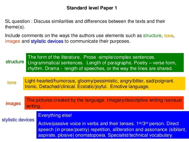 SL question : Discuss similarities and differences between the texts and their  theme(s).  Include comments on the ways th...