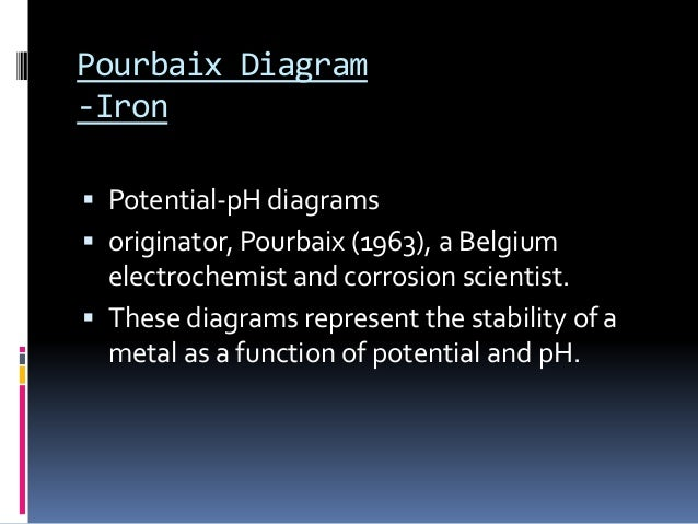 Paper 2 pourbaix diagram iron ccuart Choice Image