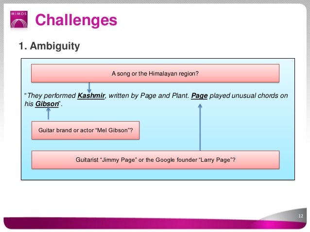 """Challenges1. Ambiguity                                A song or the Himalayan region? """"They performed Kashmir, written by ..."""