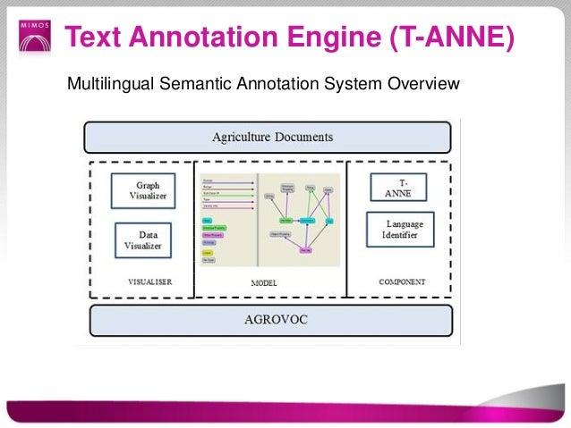 Text Annotation Engine (T-ANNE)Multilingual Semantic Annotation System Overview