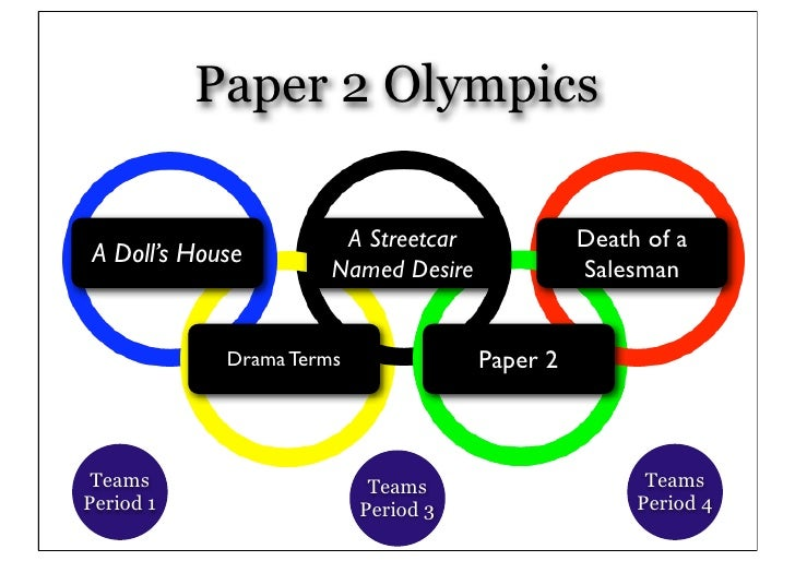 Paper 2 Olympics                       A Streetcar             Death of aA Doll's House                      Named Desire ...