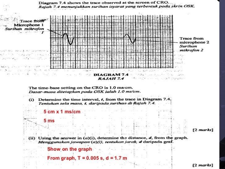 Physics Paper 2 example problem solving