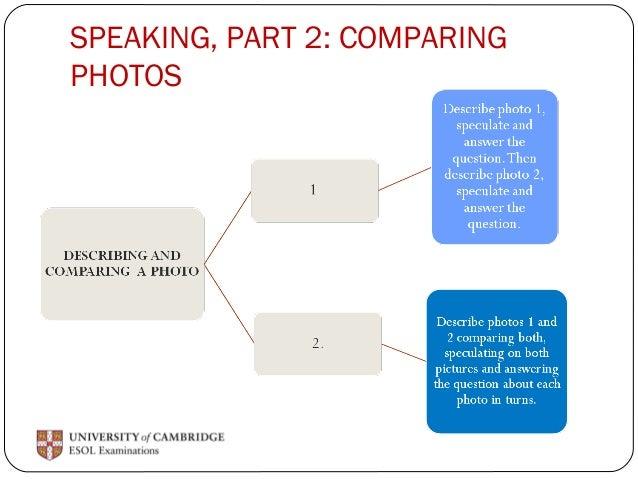 SPEAKING, PART 2: COMPARING  PHOTOS