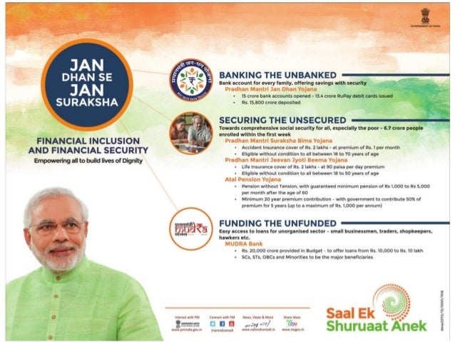 BAN KING THE UNBANKED  Bank account for every family.  olfnring savings un;  ucu _-  D H A N S E Pradhan Mantrl Jan Dhan Y...