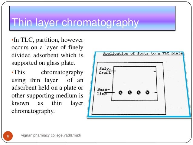 thin layer chromatography research paper