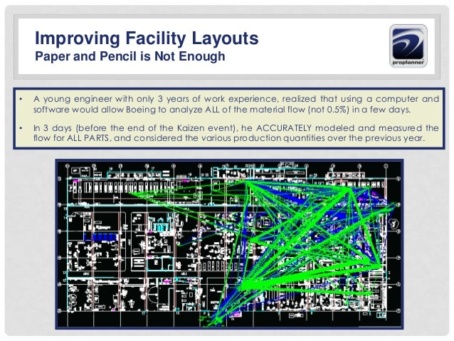 Spaghetti Charts Vs Facility Layout Software