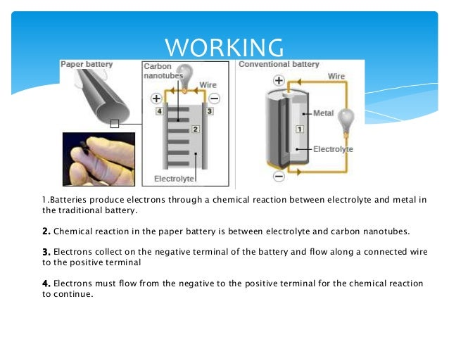 WORKING OF PAPER BATTERY DOWNLOAD