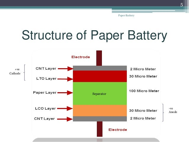 battery research paper Paper battery-a promising energy solution for india free download abstract this paper gives a thorough insight on this relatively revolutionizing and satisfying solution of energy storage through paper batteries and provides an in-depth analysis of the same.