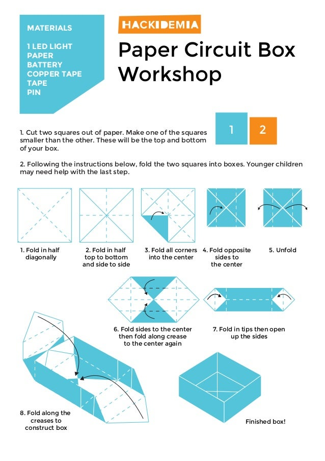 MATERIALS 1 LED LIGHT PAPER BATTERY COPPER TAPE TAPE PIN  Paper Circuit Box Workshop  1. Cut two squares out of paper. Mak...