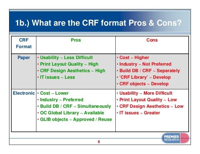 Crf Design Software