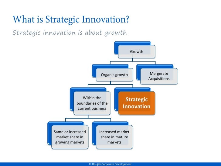 strategy innovation essay Challenges in innovation management - anuj kumar - seminar paper - business   publish your bachelor's or master's thesis, dissertation, term paper or essay   organizations to attain competitive advantage pursue innovation strategy and.