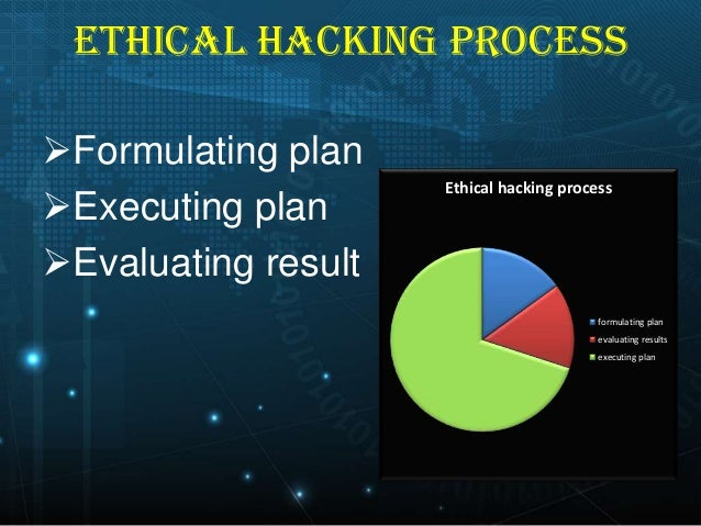 ethics of hacking essay Integrity, ethics, and the cia  the need for improvement kent pekel people who have been here for a while cannot believe it when i say that being a case .