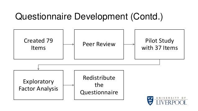 Questionnaire Development (Contd.) Created 79 Items Peer Review Pilot Study with 37 Items Exploratory Factor Analysis Redi...