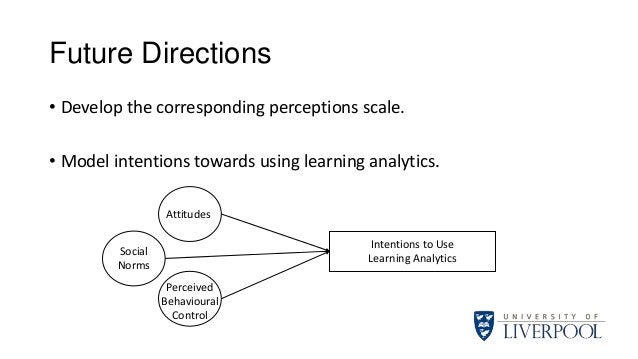 Future Directions • Develop the corresponding perceptions scale. • Model intentions towards using learning analytics. Atti...