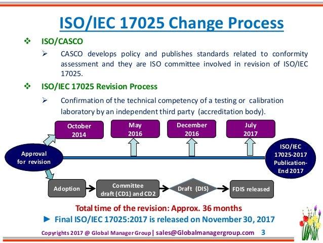 Pdf iso 17025 standard