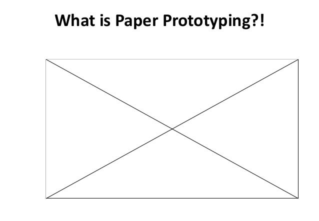 Why Paper Prototype?! • Cheap & Easy • Early in the process • Focus on end customer – Navigation – Ease of use • Goal = us...