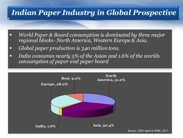 Paper & pulp industry by er  sanyam s  saini (me regular