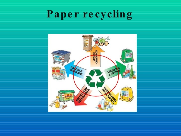 paper recycling business plan ppt