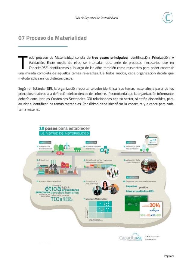 Guía de Reportes de Sostenibilidad   09 Los Reportes de Sostenibilidad en América Latina A l momento de publicar este Pa...