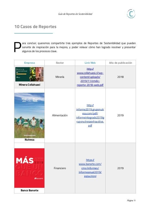 Guía de Reportes de Sostenibilidad   11 Cómo te puede ayudar CapacitaRSE C on nuestro Curso Online de Elaboración de Rep...