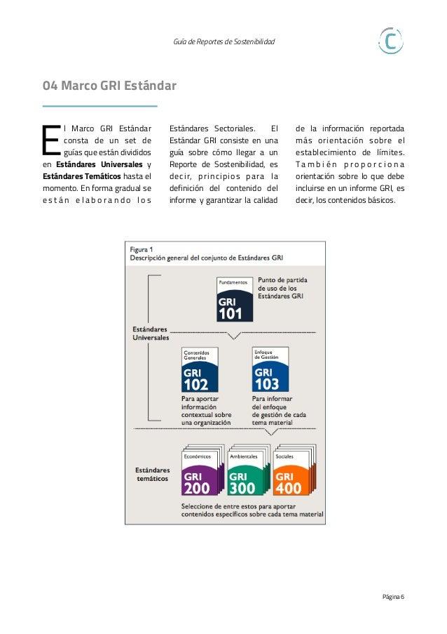 Guía de Reportes de Sostenibilidad   05 Beneficios de Reportar A la hora de pensar en elaborar un Informe de Sostenibili...