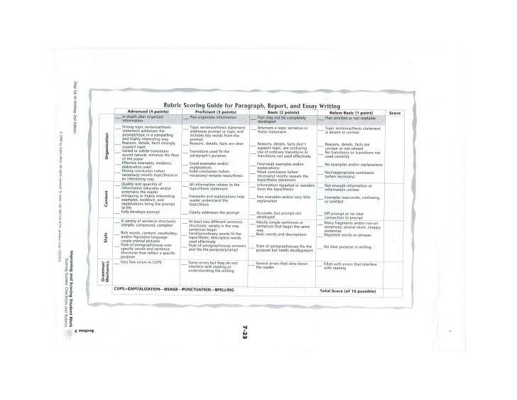 8th Gr. Holocaust Paper Rubric