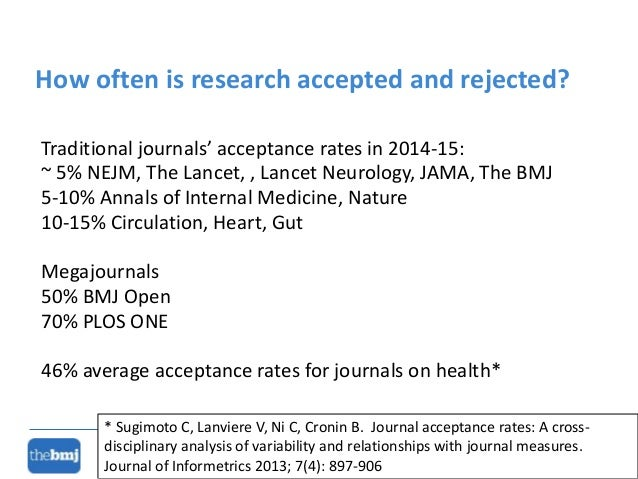 Newspaper research journal acceptance rate