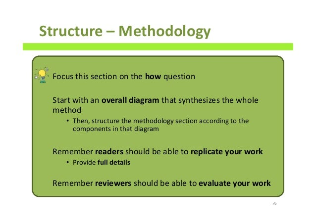 what goes in the methodology section of a research paper As mentioned earlier, in chapter 3, you write about the research design, data collection methods, selection of the sample, the pilot test, instrumentation and others his website provides an excellent list of phrases which you could adapt when writing chapter 3 of your thesis or project paper.