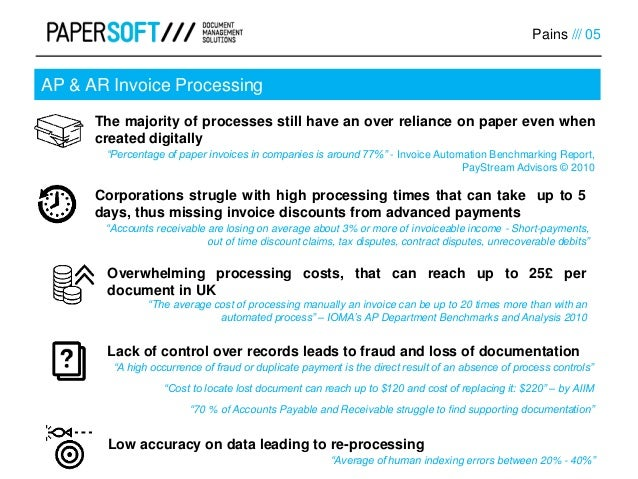 Papersoft AP AR Invoice Processing - Cost of processing an invoice