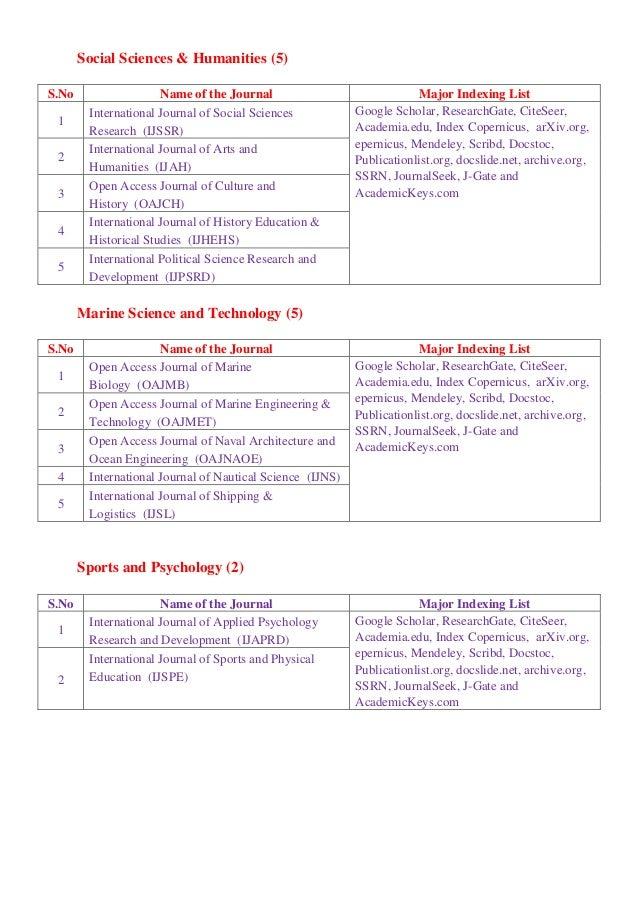 citeseer research papers Saikat guha, microsoft research, india department,  papers 32 location scientia,  citeseer publication date: jan 1,.