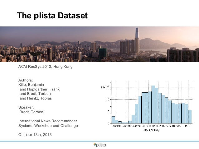 The plista Dataset  ACM RecSys 2013, Hong Kong  Authors: Kille, Benjamin and Hopfgartner, Frank and Brodt, Torben and Hein...
