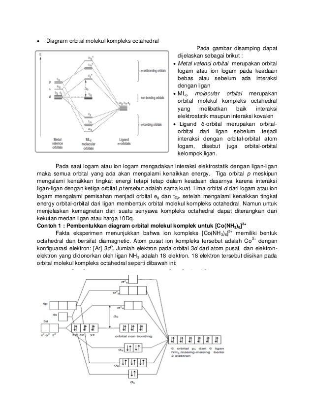 Teori orbital molekul dan ligan field theory diagram orbital molekul kompleks oktahedral dibawah ini 4 ccuart Choice Image