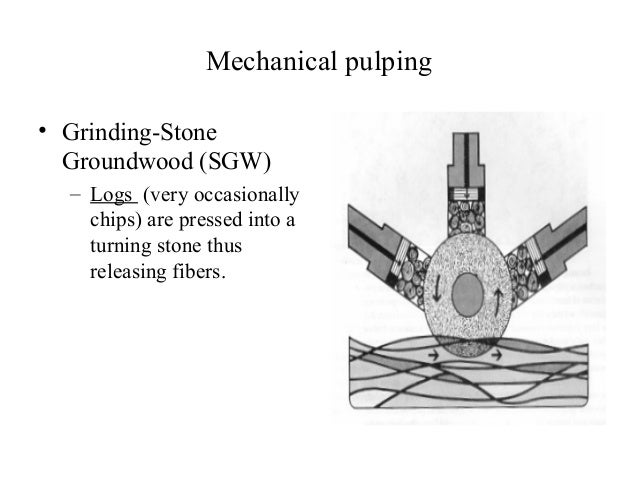 Ground wood • The bark is removed from the logs. • Then, the cut logs are forced by hydraulic or steam pressure against a ...