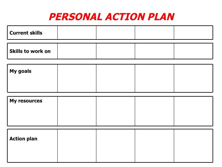 Wonderful PERSONAL ACTION PLAN Current Skills Skills To Work On My Goals My Resources Action  Plan ... On Personal Action Plan Template