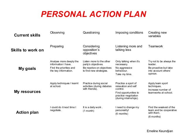 PAP Template and Samples – Sample Personal Action Plan