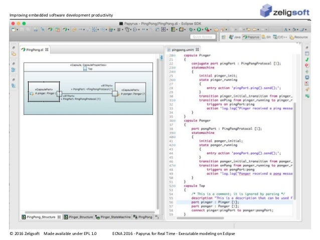 Improving embedded software development productivity © 2016 Zeligsoft Made available under EPL 1.0 ECNA 2016 - Papyrus for...