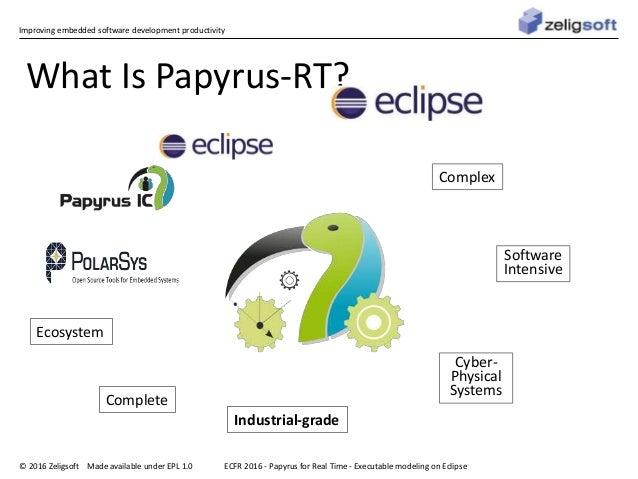 Improving embedded software development productivity © 2016 Zeligsoft Made available under EPL 1.0 What Is Papyrus-RT? Mod...