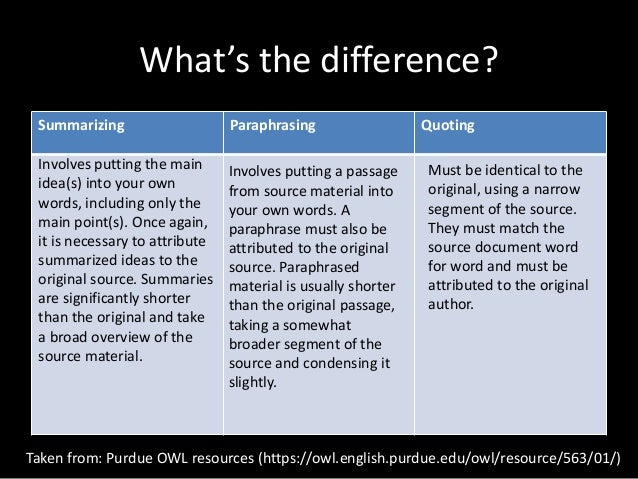 Quote and paraphrase difference