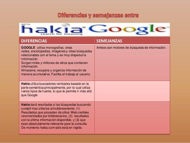 DIFERENCIAS SEMEJANZAS GOOGLE utiliza monografías, otras redes, enciclopedias, imágenes y otras búsquedas relacionadas con...