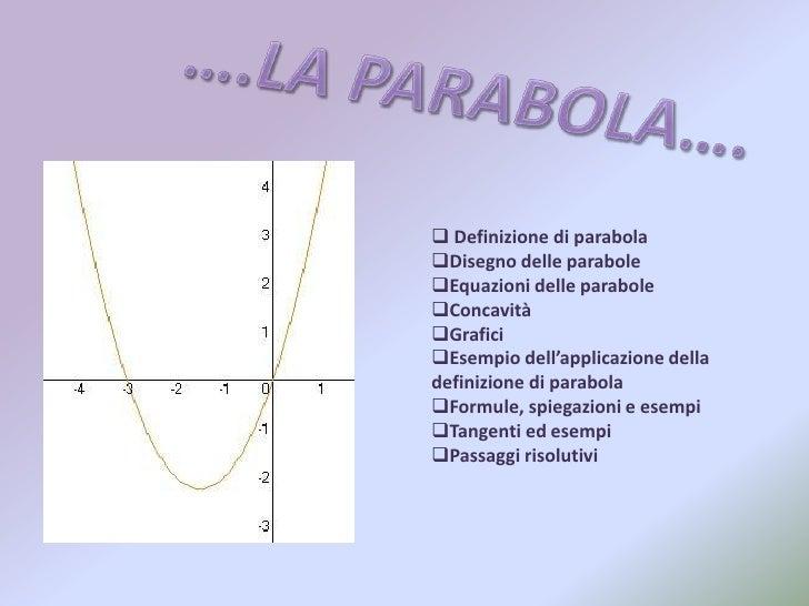  Definizione di parabola Disegno delle parabole Equazioni delle parabole Concavità Grafici Esempio dell'applicazione...