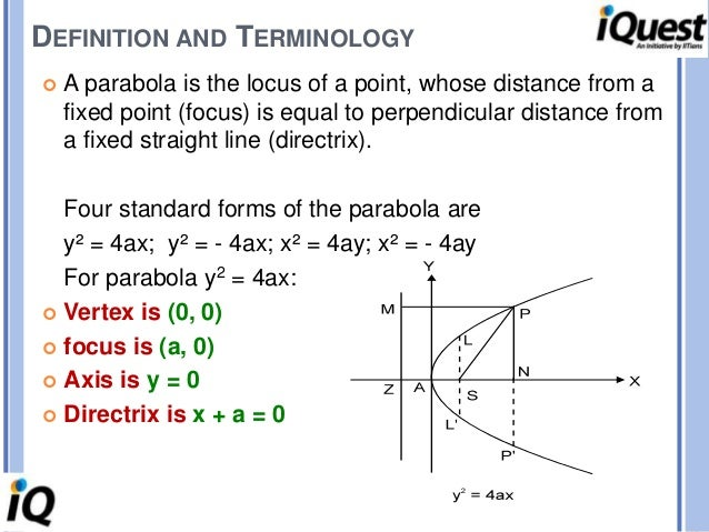 how to find the directrix of a parabola